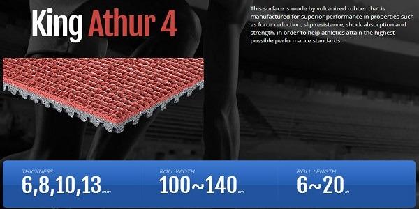 Спортна тартанова настилка за лека атлетика