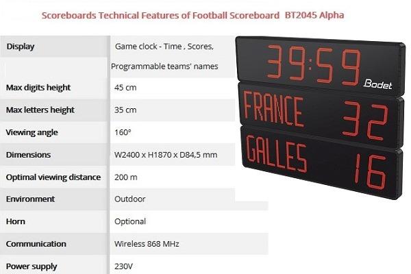 Спортно електронно табло за стадион