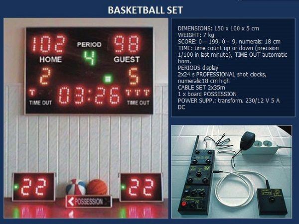 Баскетболно електронно табло, баскетболна спортна зала