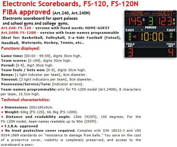Баскетболно електронно табло за резултат и време