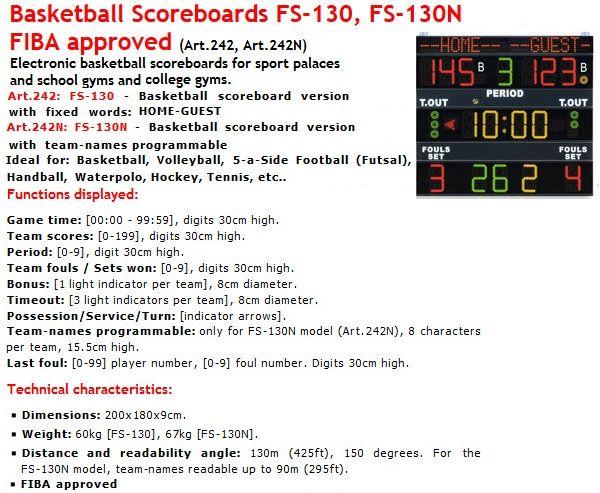 Баскетболно електронно табло за резултат