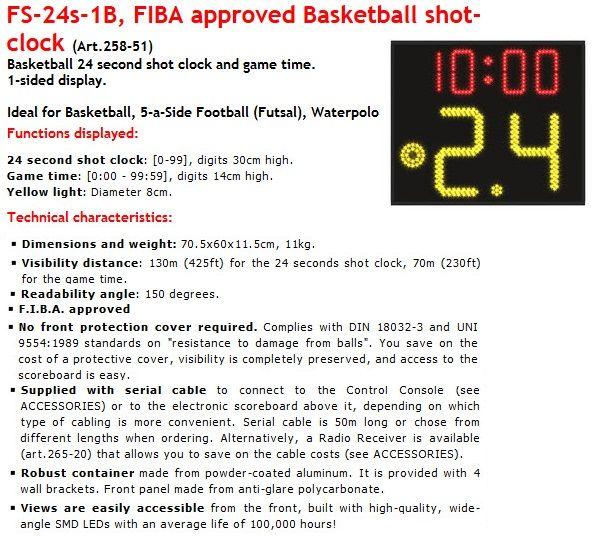 Баскетболно табло за отчитане на 24 секунди