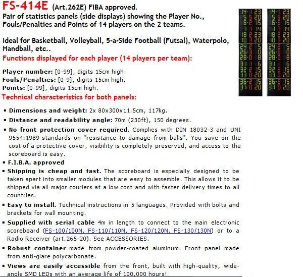 Баскетболни панели за електронно табло