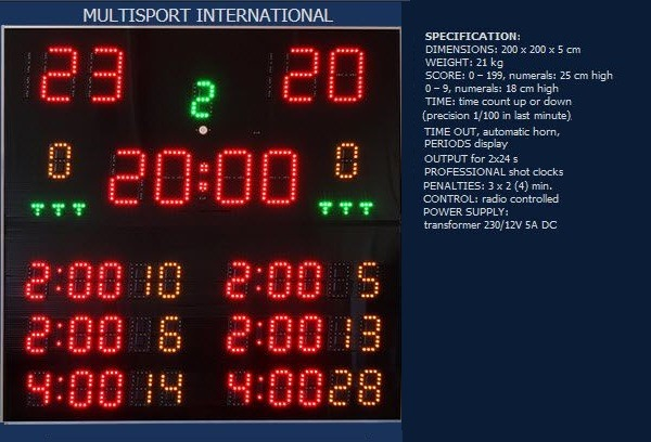 Спортно баскетболно електронно табло