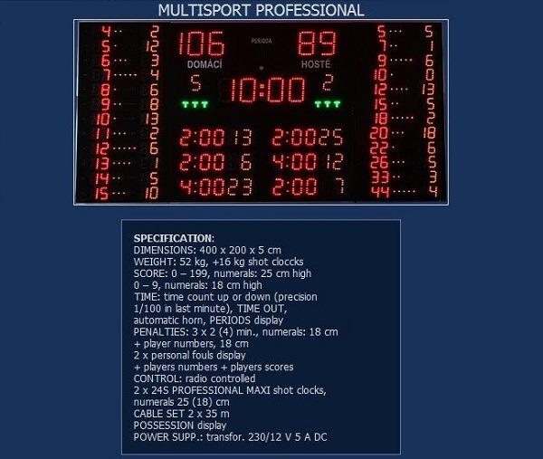 Баскетболно електронно табло