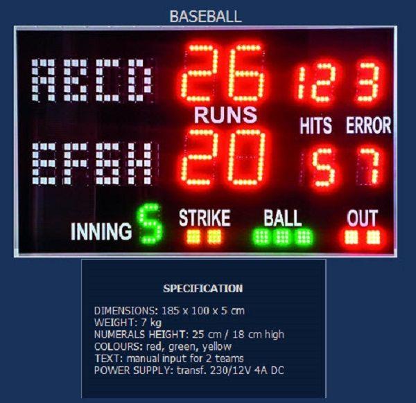 Спортно електронно табло за бейзбол