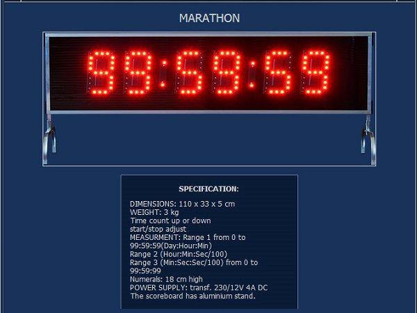 Електронно табло за бягане, маратон