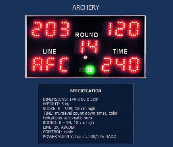 Електронно табло за резултат, време и рунд в стрелба с лък