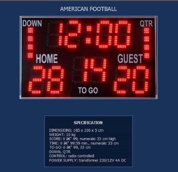 Спортно табло за изписване на резултата