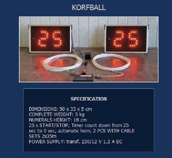 Спортни табла за Корфбол