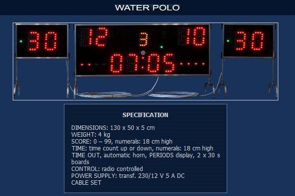 Спортно електронно табло водна топка