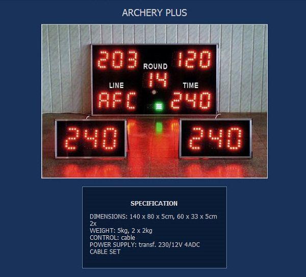 Спортно електронно табло за състезание по стрелба с лък