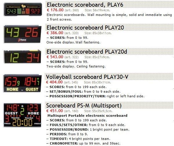 Спортно електронно табло за тенис на маса