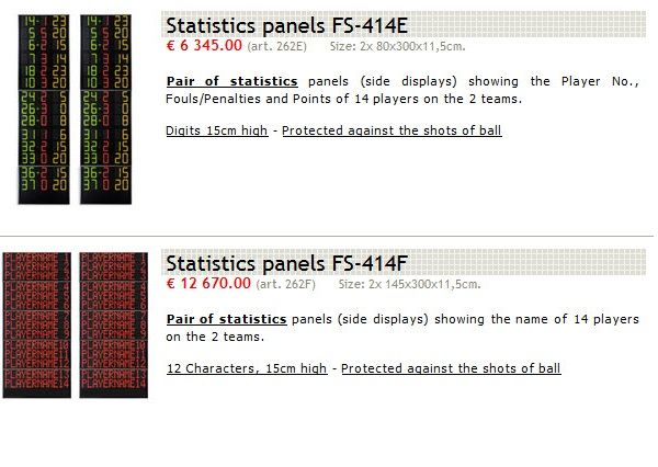Електронни статистически табла, панели за водна топка